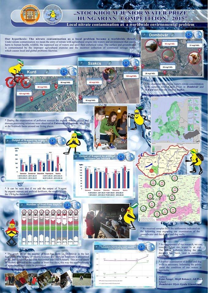 Szenzációs Gimis eredmény a Stockholmi ifjúsági víz díj versenye